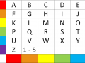 Alphabet chart colour top and bottom